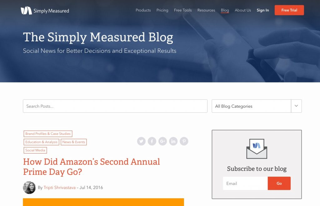 simply measured blog