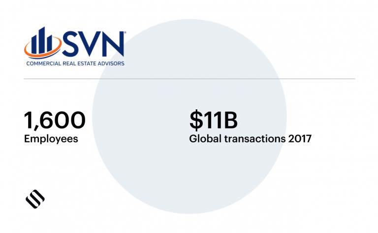 SVN International commercial real estate company