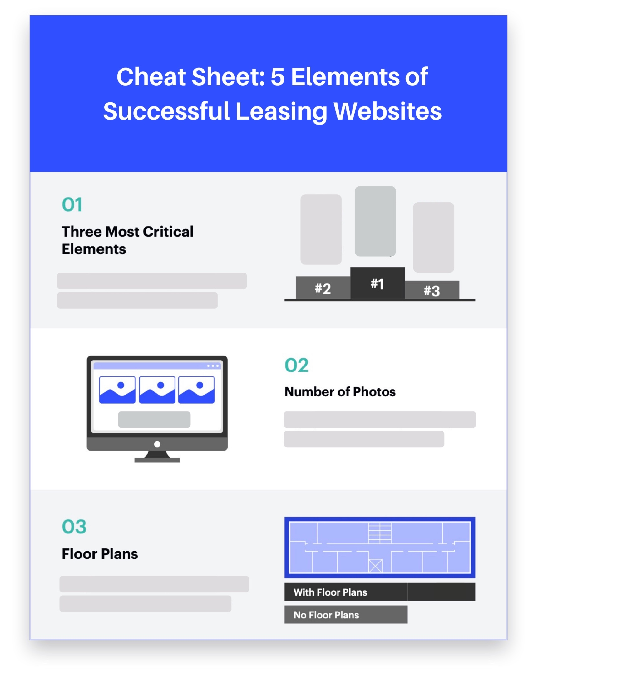 Cheat Sheet: 5 Elements of Successful Leasing Websites